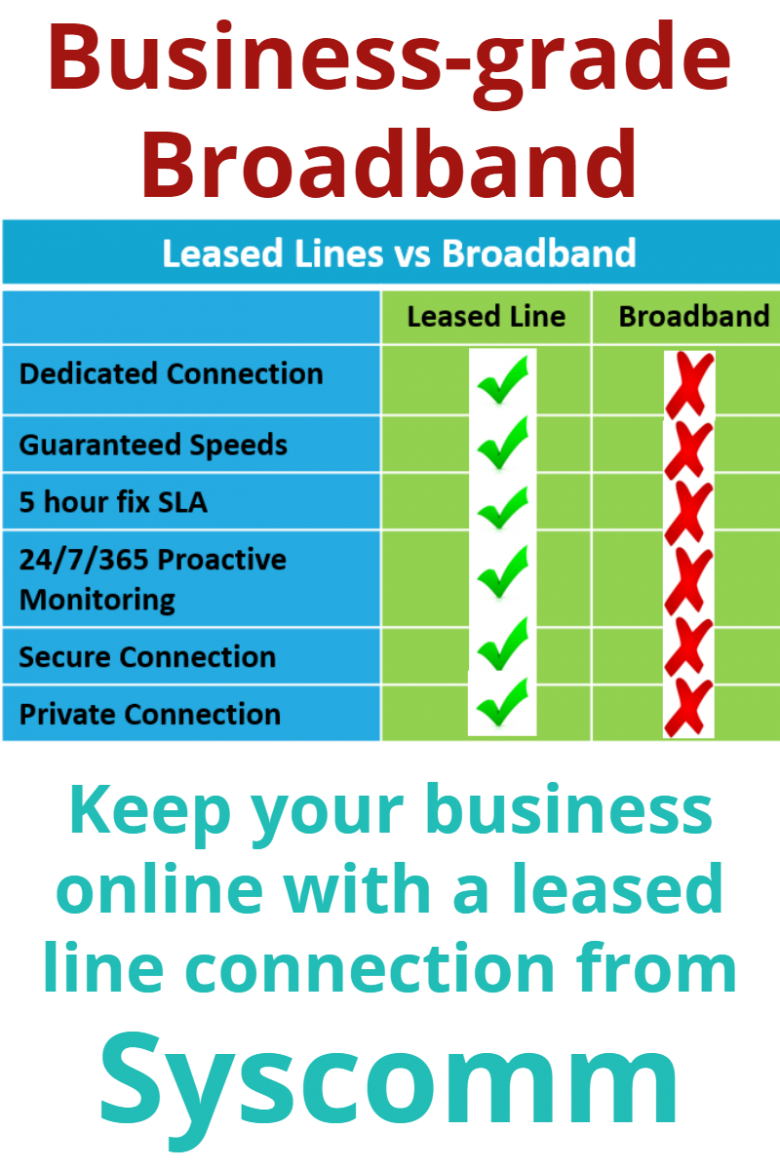 Image of a comparison table showing the differences between Business Leased Lines and regular broadband., highlighting that a leased line is a better solution for business connectivity