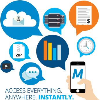Image showing how M-Files Enterprise Content Management solution that Syscomm can supply gives the users access to all their documentation anywhere and anytime.