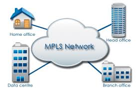 image showing an MPLS network inside a cloud environment that is connected to a home office, branch office, data centre and head office.  Illustrates how an MPLS network can connect the various parts of a multi-sited business